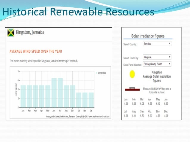 way forward for solar energy players The way forward renewable energy in central america: status  measures,  however, are not always sufficient to level the playing field with fossil fuels, which .