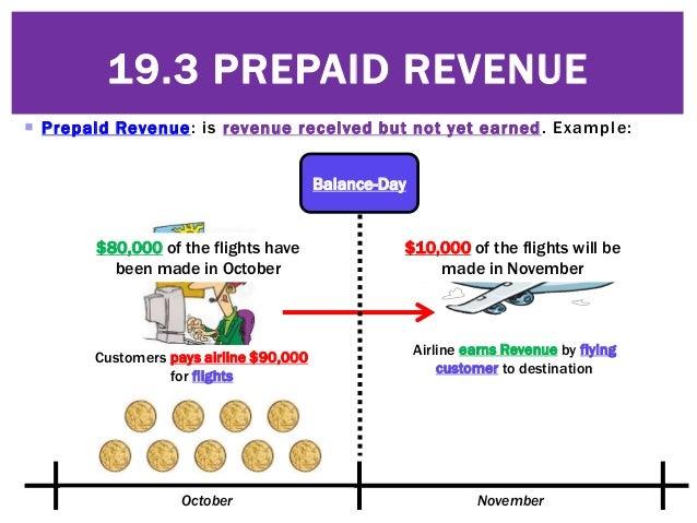 19.3 - Prepaid revenue Slide 2