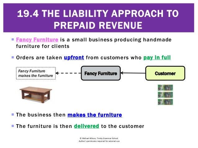 19.4 - The liability approach to prepaid revenue Slide 2
