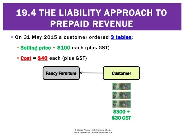 19.4 - The liability approach to prepaid revenue Slide 3