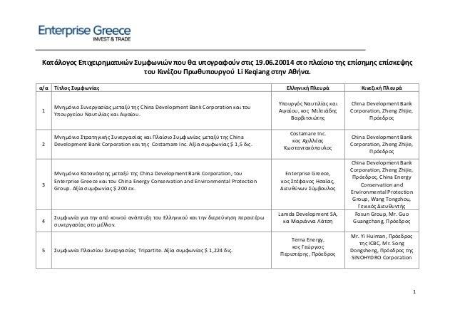 0 1 Κατάλογος Επιχειρηματικών Συμφωνιών που θα υπογραφούν στις 19.06.20014 στο πλαίσιο της επίσημης επίσκεψης του Κινέζου ...