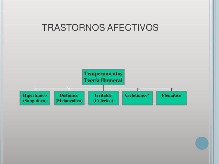 TRASTORNOS AFECTIVOS<br />