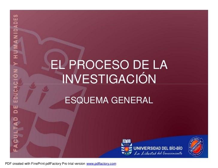 EL PROCESO DE LA                                INVESTIGACIÓN                                        ESQUEMA GENERAL     P...
