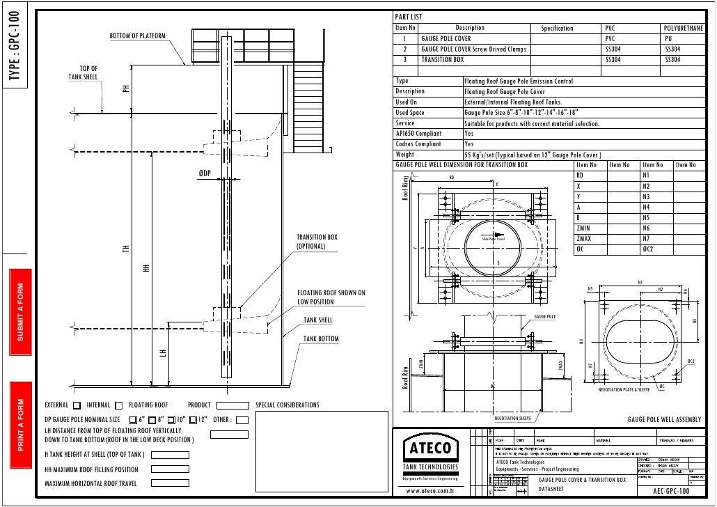 Ateco Gauge Pole Cover Datasheet