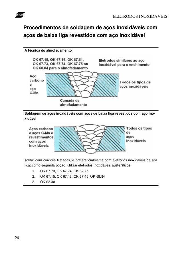 Simbologia De Soldagem Epub Download