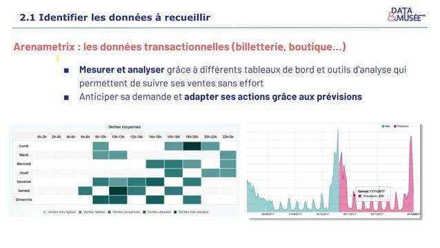 Arenametrix : les données transactionnelles (billetterie, boutique…) ■ Mesurer et analyser grâce à différents tableaux de ...