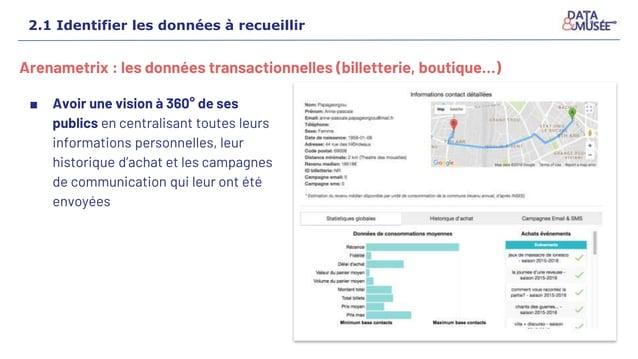 Arenametrix : les données transactionnelles (billetterie, boutique…) 2.1 Identifier les données à recueillir ■ Avoir une v...