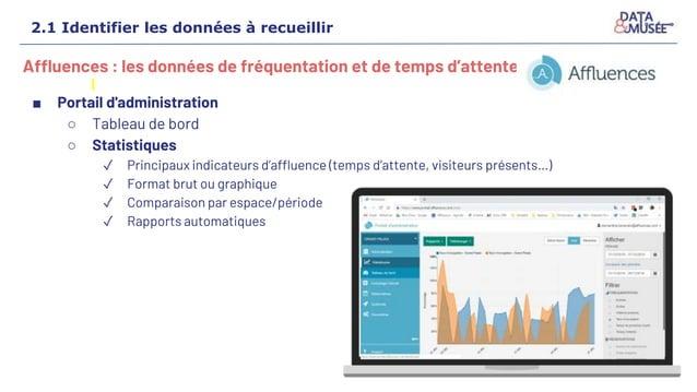 Affluences : les données de fréquentation et de temps d'attente ■ Portail d'administration ○ Tableau de bord ○ Statistique...