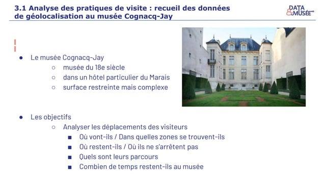 3.1 Analyse des pratiques de visite : recueil des données de géolocalisation au musée Cognacq-Jay ● Le musée Cognacq-Jay ○...