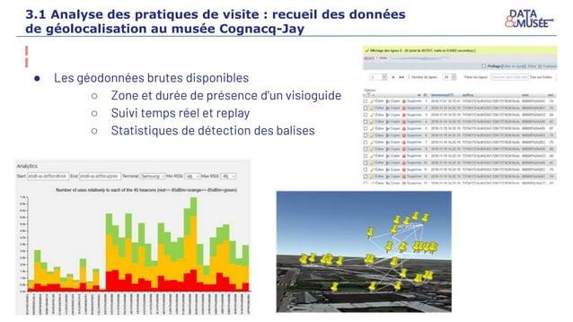 ● Les géodonnées brutes disponibles ○ Zone et durée de présence d'un visioguide ○ Suivi temps réel et replay ○ Statistique...