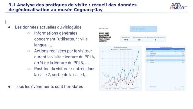 ● Les données actuelles du visioguide ○ Informations générales concernant l'utilisateur : ville, langue, ... ○ Actions réa...