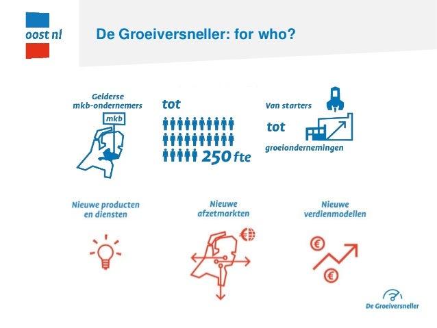 190129 de groeiversneller oost nl (smb meeting) Slide 3