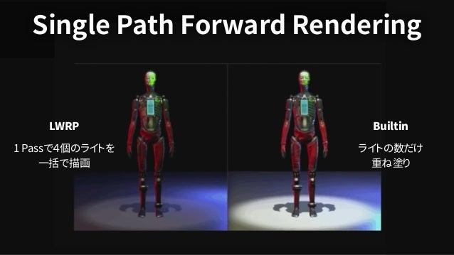 範囲が重複しても まぁ大丈夫 Single Path Forward Rendering でも範囲が小さいライト を沢山置くと、 チカチカするので注意