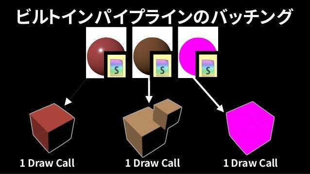 ノードが異なる シェーダキーワードを使用 バッチが途切れる理由 一括描画した オブジェクトの個数