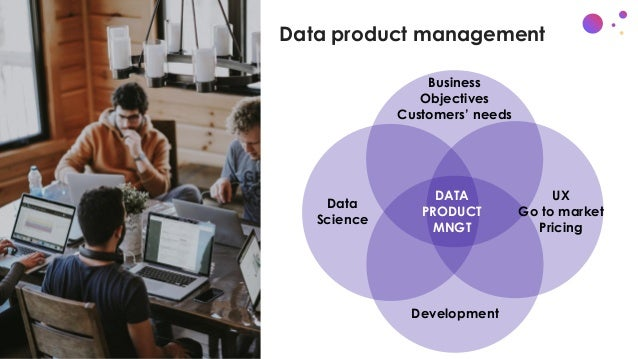 Data product management DATA PRODUCT MNGT Data Science UX Go to market Pricing Business Objectives Customers' needs Develo...