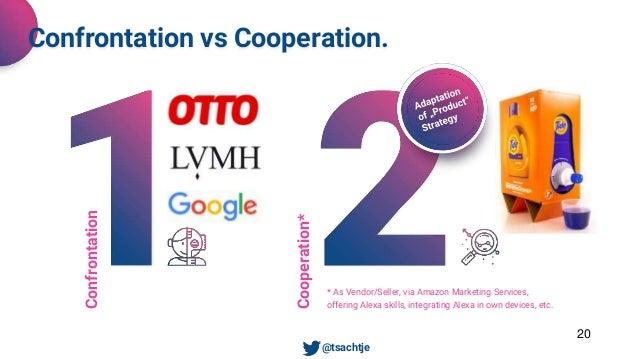 Confrontation Cooperation* 20 * As Vendor/Seller, via Amazon Marketing Services, offering Alexa skills, integrating Alexa ...