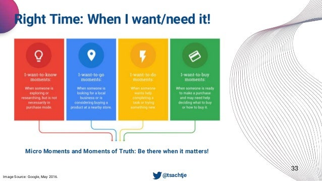 33 Right Time: When I want/need it! Image Source: Google, May 2016. Micro Moments and Moments of Truth: Be there when it m...