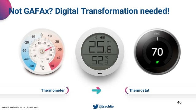 Thermostat 40 Not GAFAx? Digital Transformation needed! • @tsachtjeSource: Pollin Electronic, Xiami, Nest. Thermometer