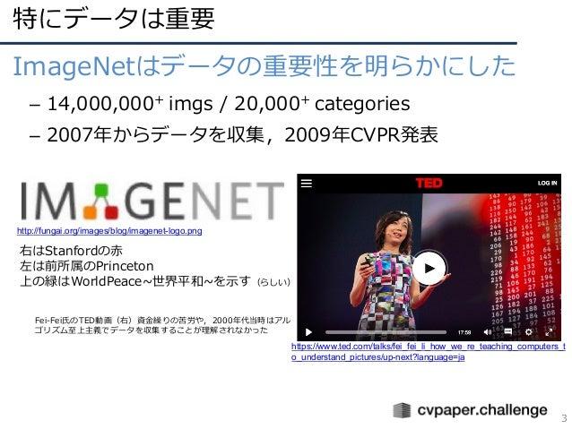 敵対的生成ネットワーク(GAN) Slide 3