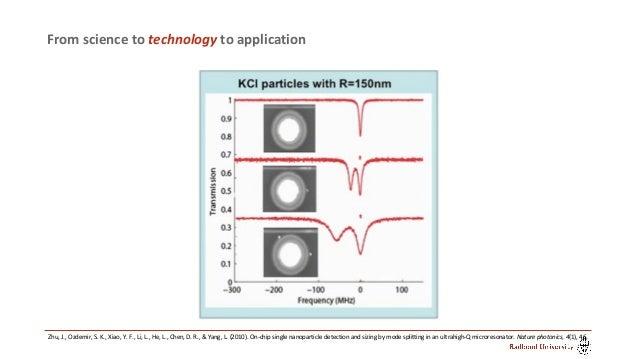 190228 pitch student group 3 microresonator platform to detect cancer (smb meeting) Slide 3