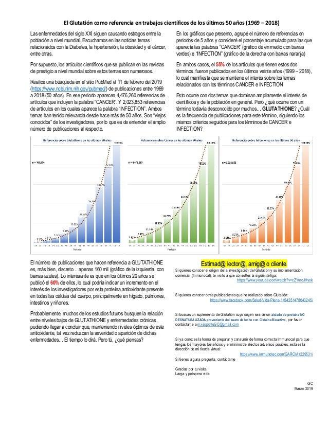 El Glutatión como referencia en trabajos científicos de los últimos 50 años (1969 – 2018) Las enfermedades del siglo XXI s...