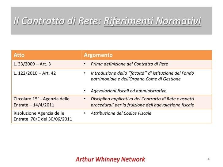 19032012 il contratto di rete for Contratto di locazione 4 4 modello