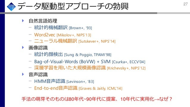 データ駆動型アプローチの勃興 自然言語処理 統計的機械翻訳 [Brown+, '93] Word2vec [Mikolov+, NIPS'13] ニューラル機械翻訳 [Sutskever+, NIPS'14] 画像認識 統計的顔検出 [Sung...