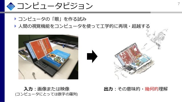 コンピュータビジョン コンピュータの「眼」を作る試み 人間の視覚機能をコンピュータを使って工学的に再現・超越する 出力:その意味的・幾何的理解入力:画像または映像 (コンピュータにとっては数字の羅列) 7