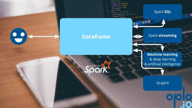 Big data made easy with a Spark