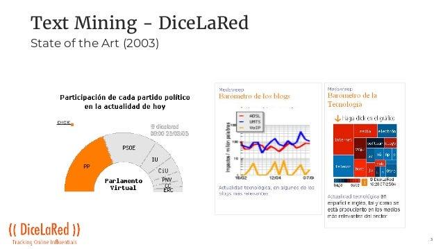Webinar: Futuro of Social Media by Fernando Polo Slide 3