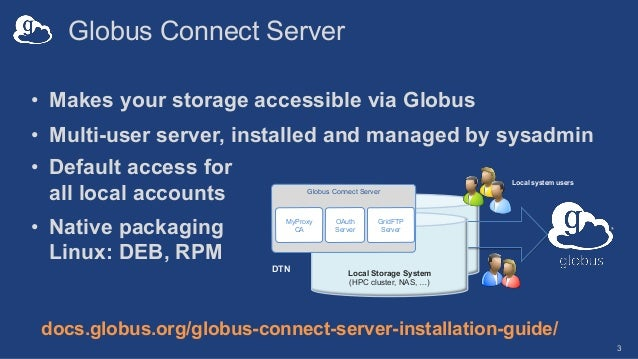 Globus Connect Server 3 • Makes your storage accessible via Globus • Multi-user server, installed and managed by sysadmin ...