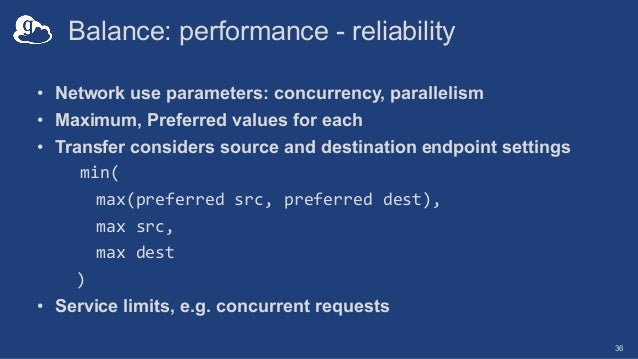 Balance: performance - reliability • Network use parameters: concurrency, parallelism • Maximum, Preferred values for each...