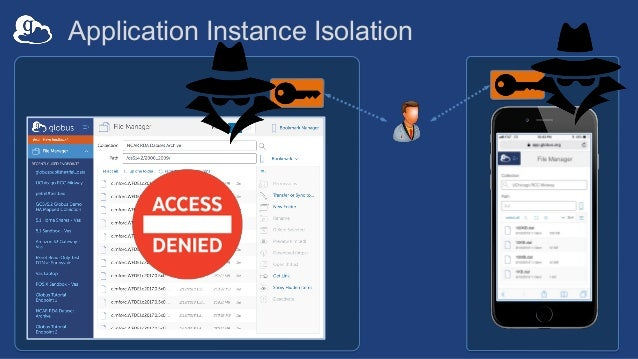 Example user flow: Guest collection HA userA@uchicago.edu User_A@uchospitals.edu g.user@gmail.com accmgr@uchospitals.edu h...