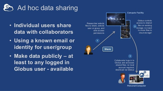 Ad hoc data sharing • Individual users share data with collaborators • Using a known email or identity for user/group • Ma...