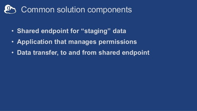 """Common solution components • Shared endpoint for """"staging"""" data • Application that manages permissions • Data transfer, to..."""