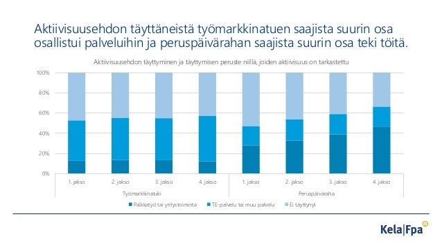 Aktiivisuusehdon täyttäneistä työmarkkinatuen saajista suurin osa osallistui palveluihin ja peruspäivärahan saajista suuri...