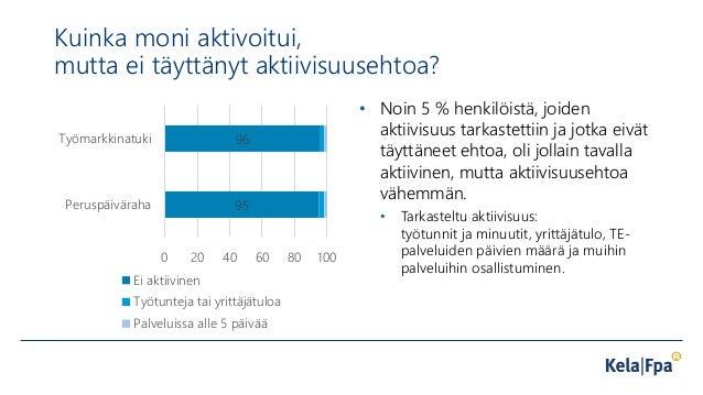 Kuinka moni aktivoitui, mutta ei täyttänyt aktiivisuusehtoa? 96 95 0 20 40 60 80 100 Työmarkkinatuki Peruspäiväraha Ei akt...
