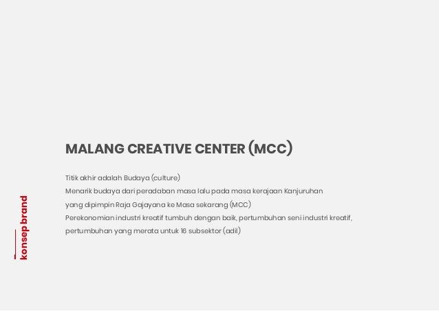 MALANG CREATIVE CENTER