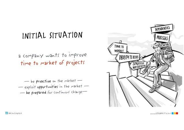 RethinkingAgile_AAC2019 Slide 3