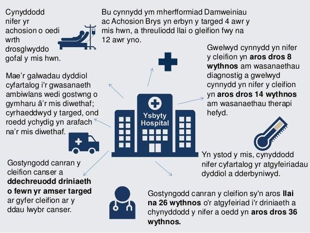 Crynodeb o berfformiad a gweithgarwch y GIG, Ebrill a Mai 2019 Slide 2