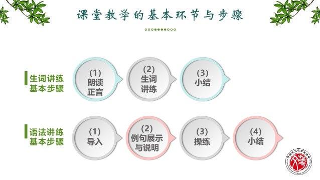 苏英霞 汉语课堂教学 失误案例分析  Slide 3