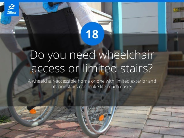 Do you need wheelchair access or limited stairs? A wheelchair-accessible home or one with limited exterior and interior st...