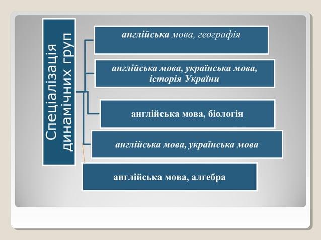 англійська мова, алгебра