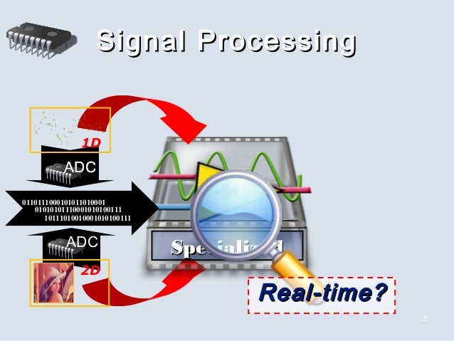 DIGITAL SIGNAL PROCESSOR OVERVIEW Slide 2
