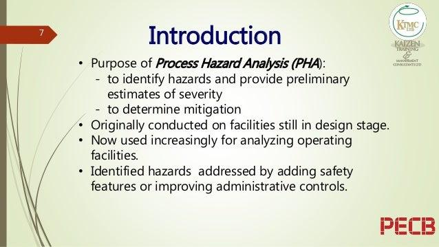 Purpose of a hazop study