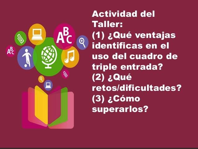 Actividad del Taller: (1) ¿Qué ventajas identificas en el uso del cuadro de triple entrada? (2) ¿Qué retos/dificultades? (...