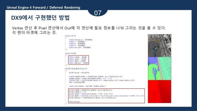 Unreal Engine 4 Forward / Deferred Rendering 07 DX9에서 구현했던 방법 Vertex 연산 후 Pixel 연산에서 Out에 각 연산에 필요 정보를 나눠 그리는 것을 볼 수 있다. 각...