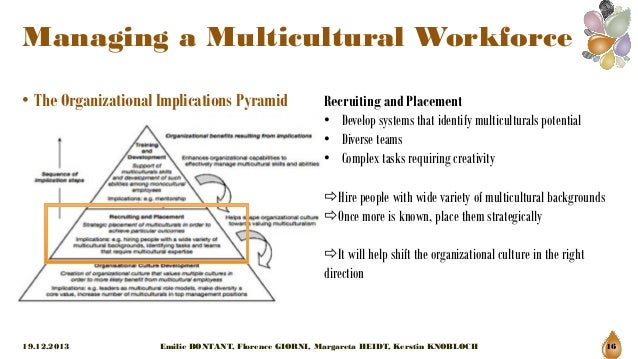 multiculturals in global organizations Leading culture change in global we have seen companies change deep-rooted cultural habits book leading culture change in global organizations.