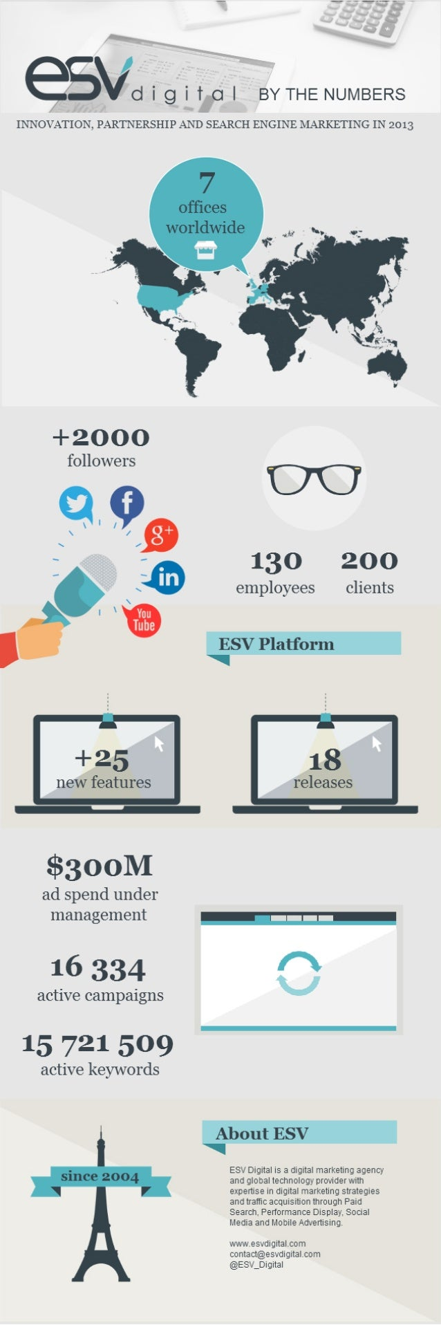 ESV by the Numbers 2013