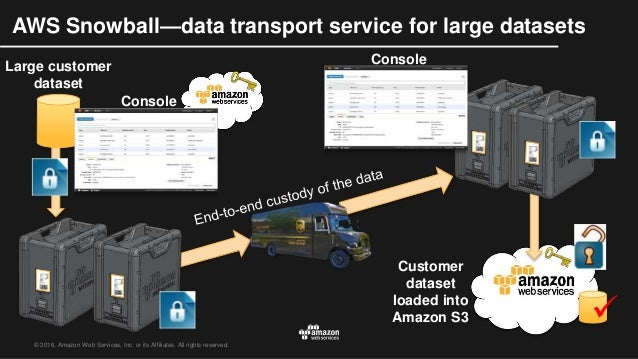 AWS Snowball: Accelerating Large-Scale Data Ingest Into the AWS Cloud…